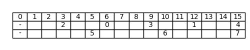 8. Calcolo della riga nei tratteggi lineari di secondo ordine