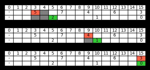 10. Il calcolo della riga e le differenze tra i valori dei trattini