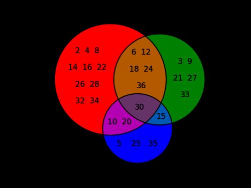 Calcolo di t_spazio per tratteggi di ordine arbitrario